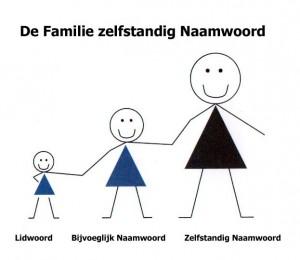 Familie Zelfstandig Naamwoord