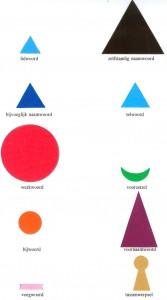 taalsymbolen eerste kaart